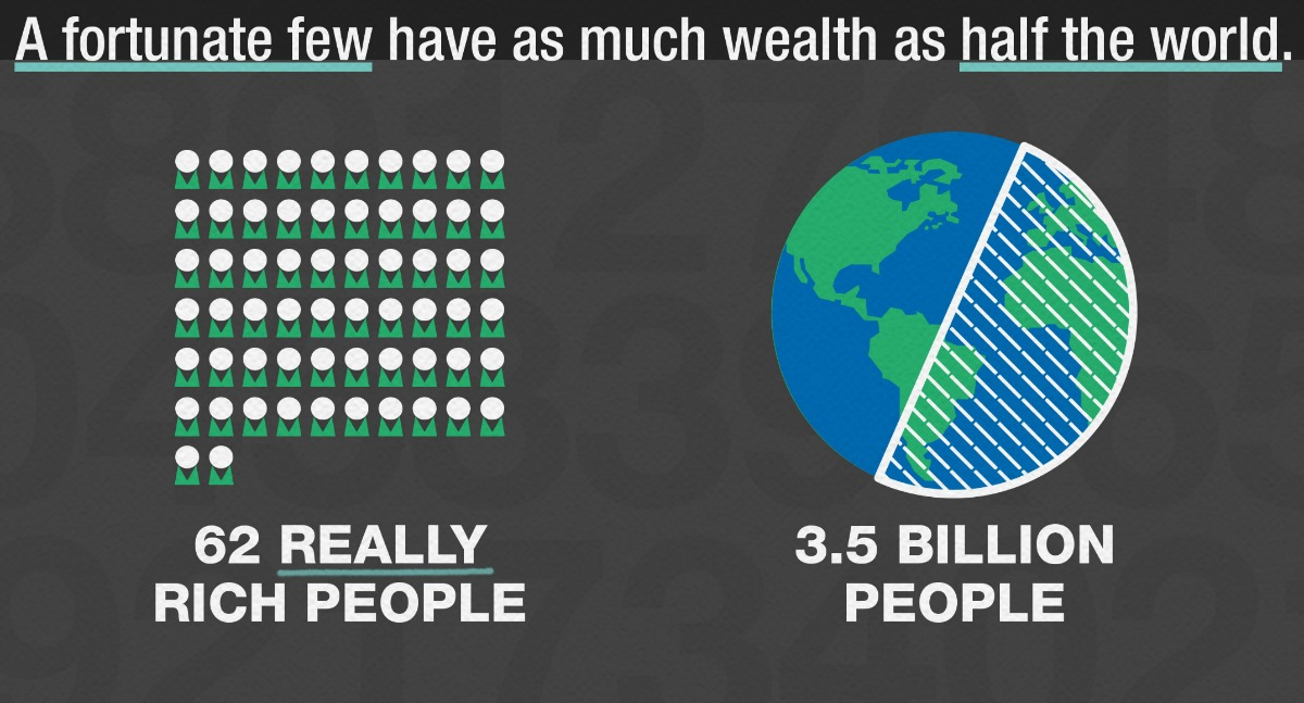 oxfam wealth inequality headline
