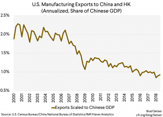 US-China trade war: where is it heading? | Socialist Appeal